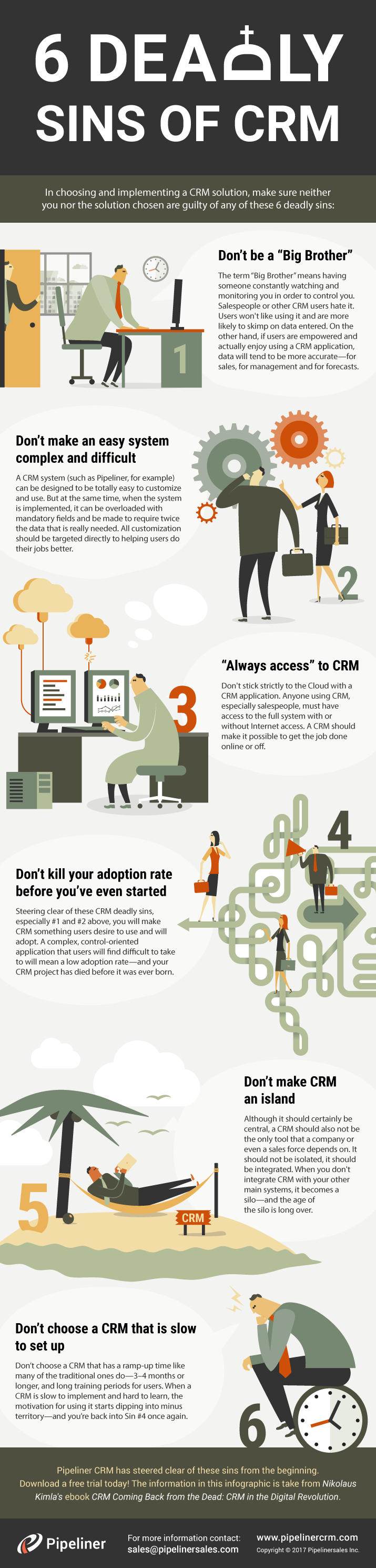 Pipeliner CRM Deadly Sins CRM - Infographic