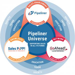 pipeliner-universe-wheel