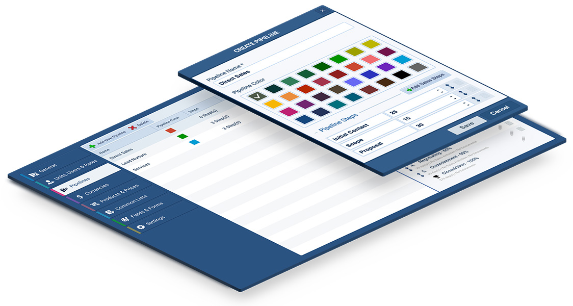 Sales CRM Admin Module – with its color coding, drag n drop features