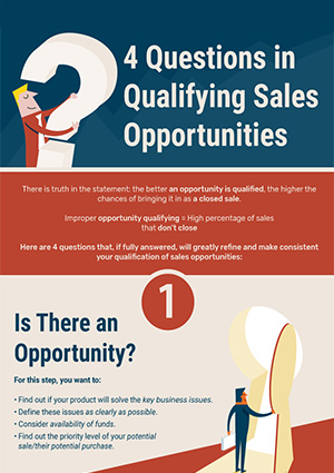 4 questions in qualifying sales opportunities