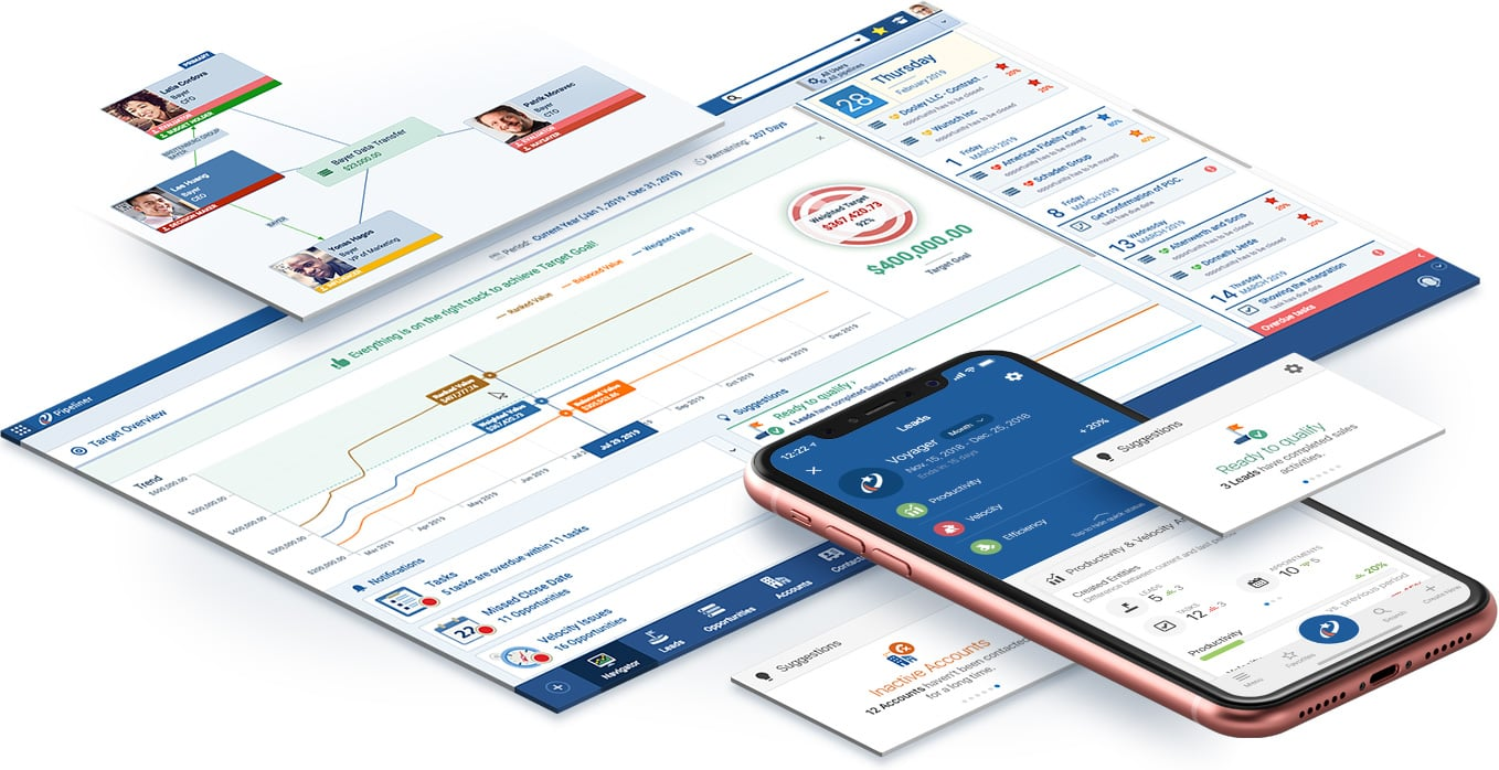 Sales friendly CRM interface