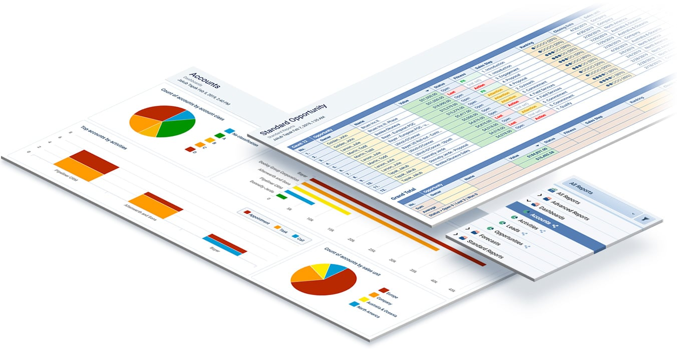 Instant, dynamic visualized reporting