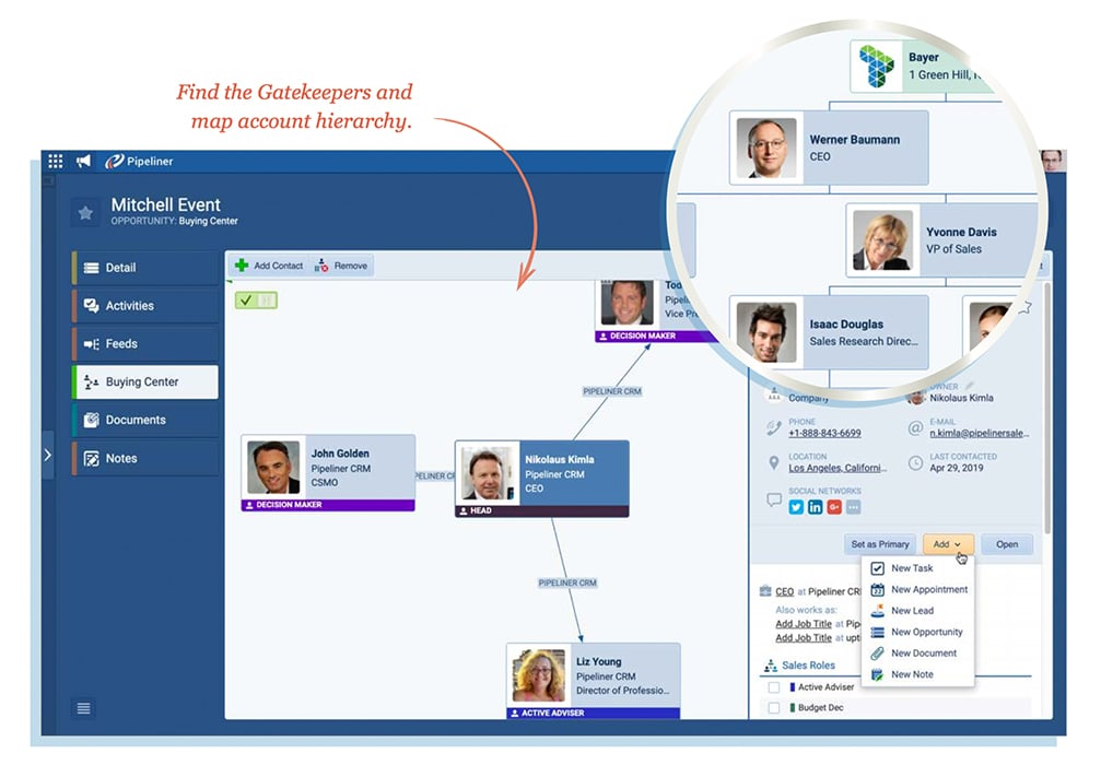 Buying Center/Org Chart/Relationship Mapping