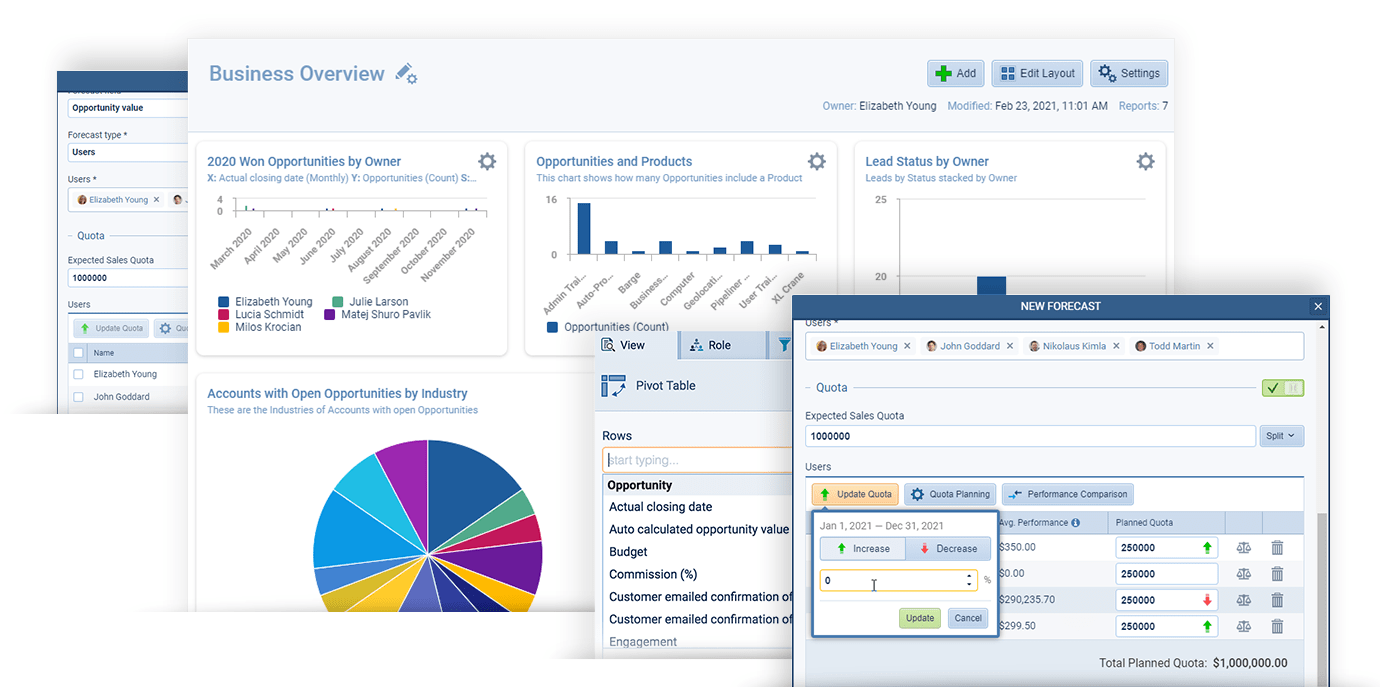 Sales CRM reporting engine