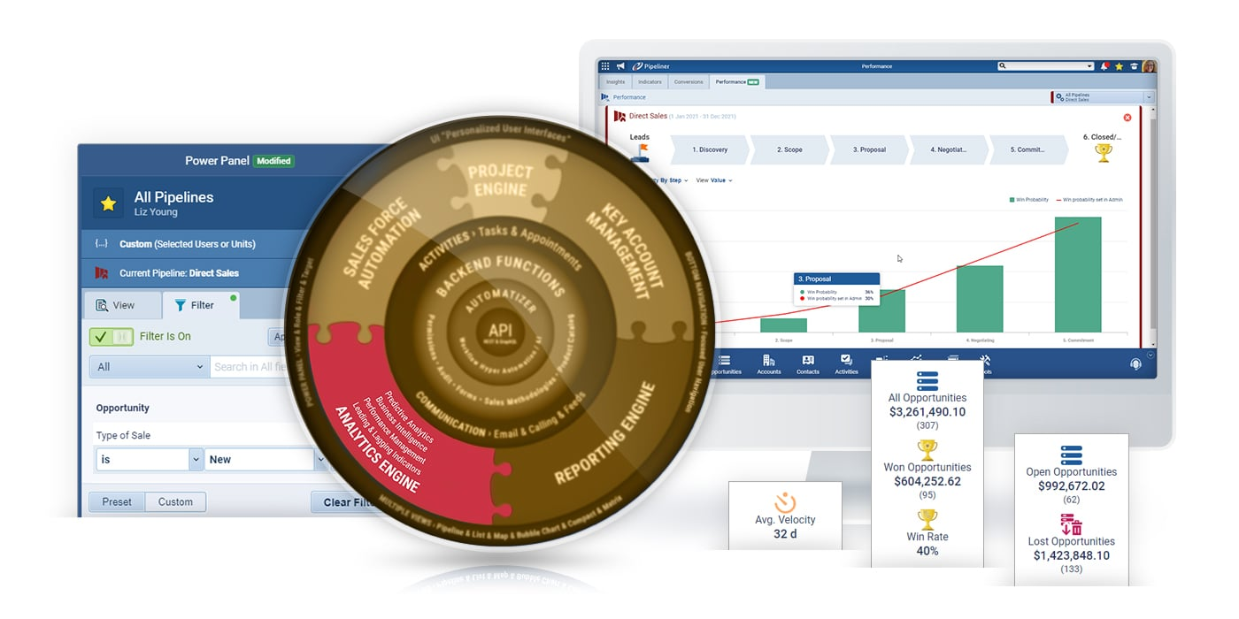 CRM Sales Analytics Engine