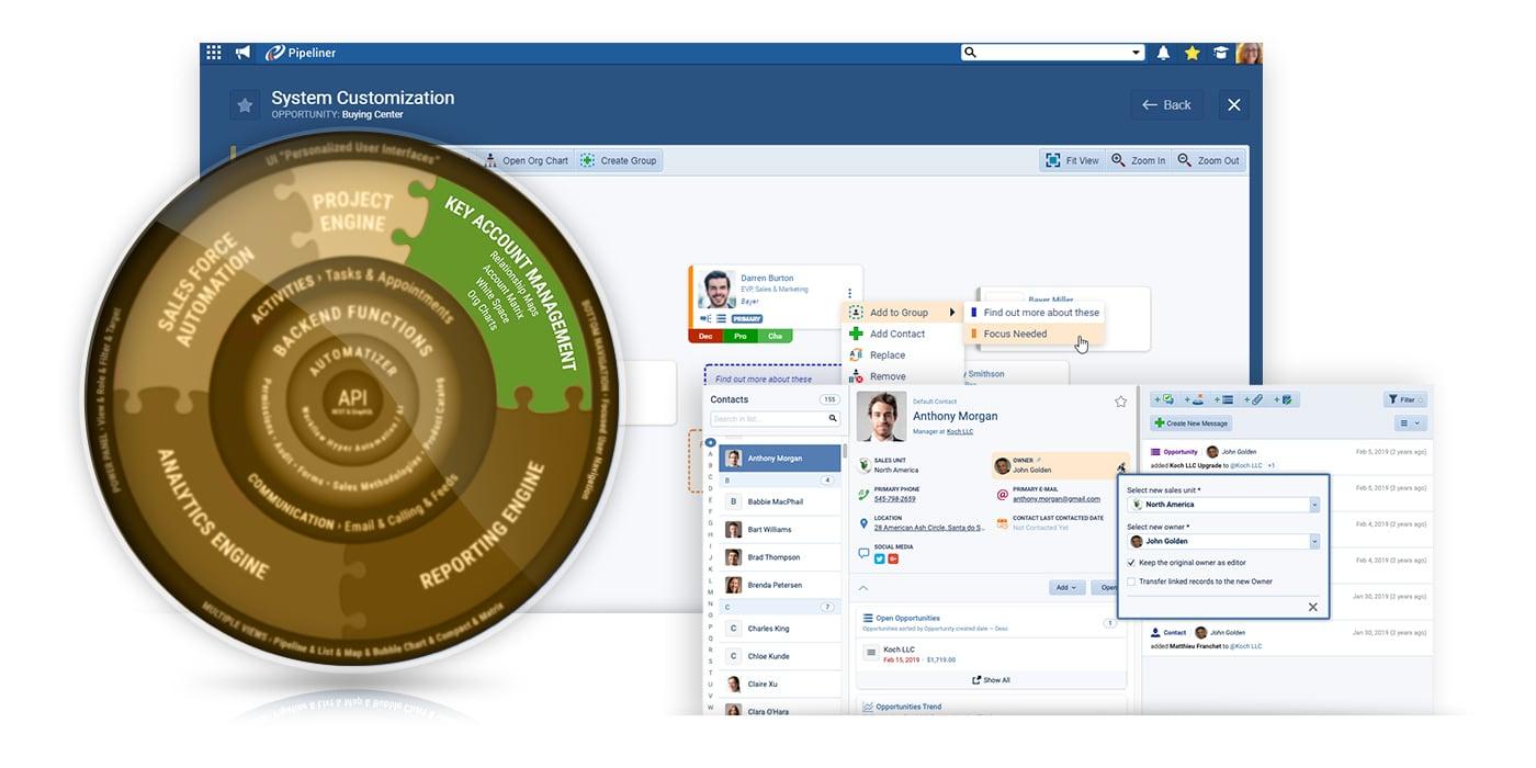 CRM Key Account Management capabilities