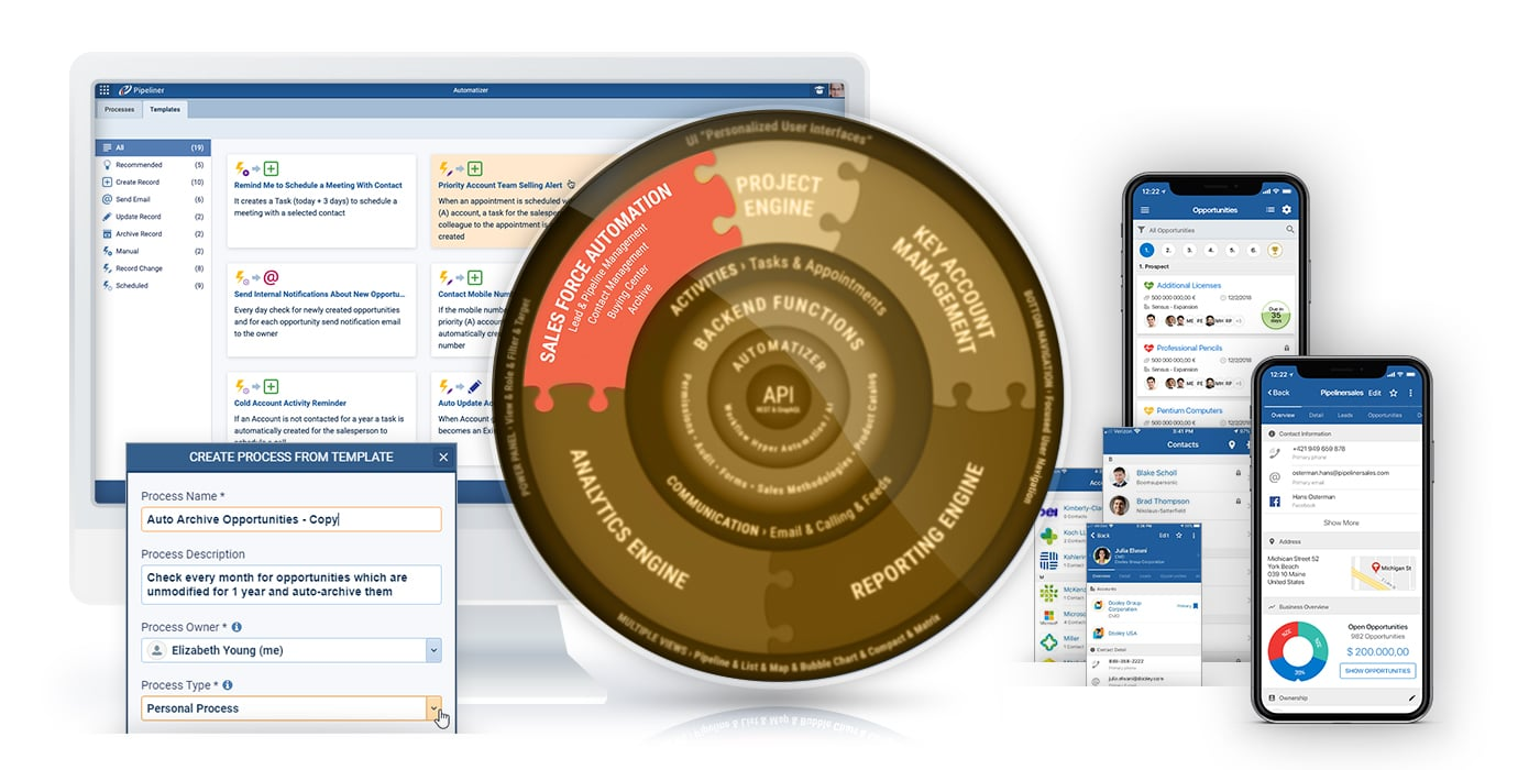 CRM Sales Force Automation features