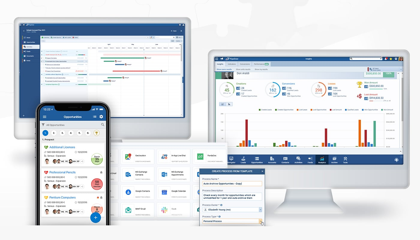CRM Visualization meets personalization!